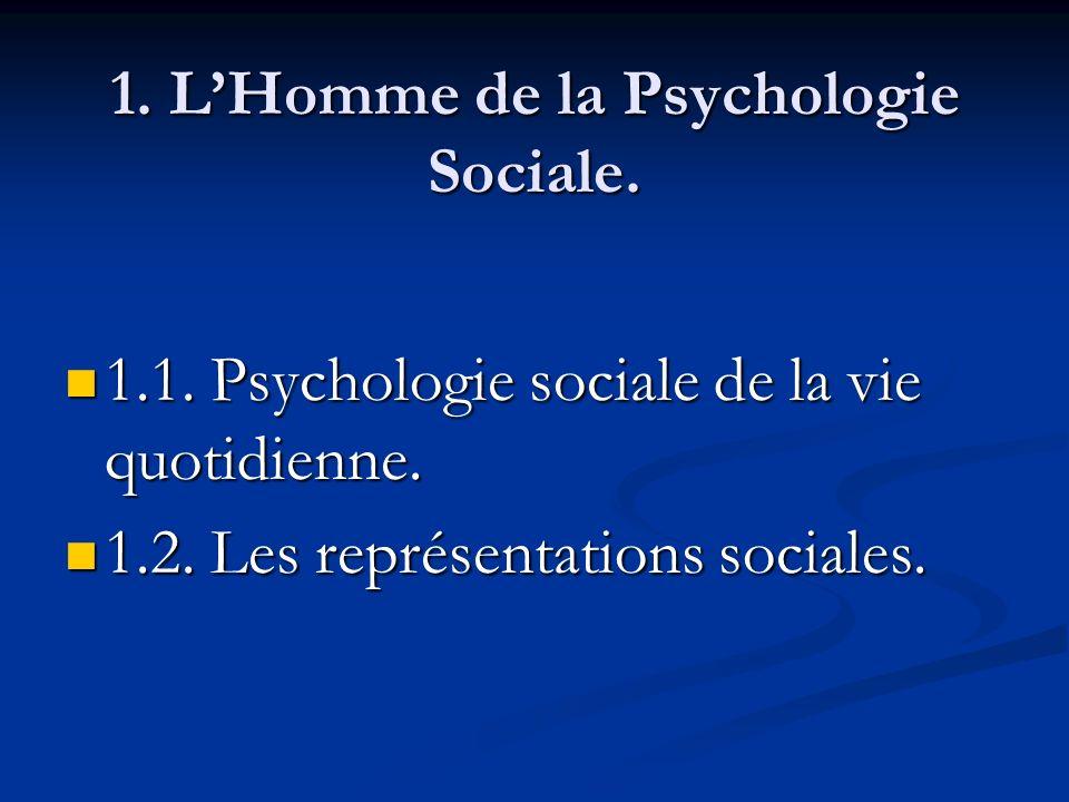 1. L'Homme de la Psychologie Sociale.