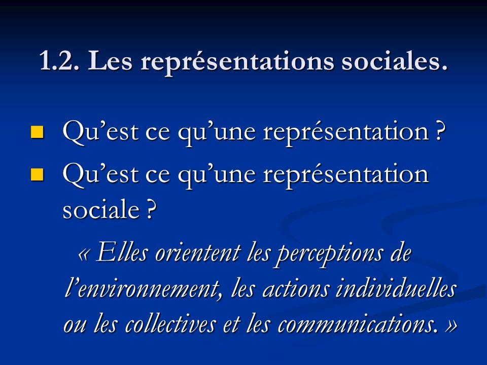 1.2. Les représentations sociales.