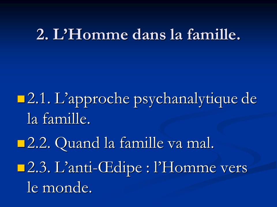 2. L'Homme dans la famille.