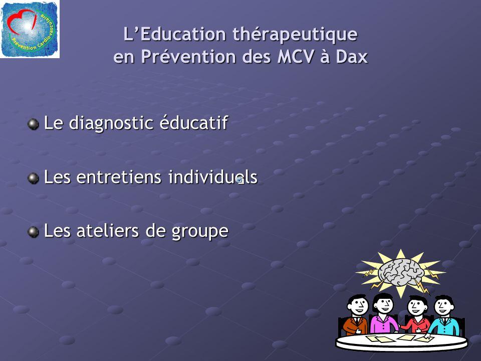 L'Education thérapeutique en Prévention des MCV à Dax