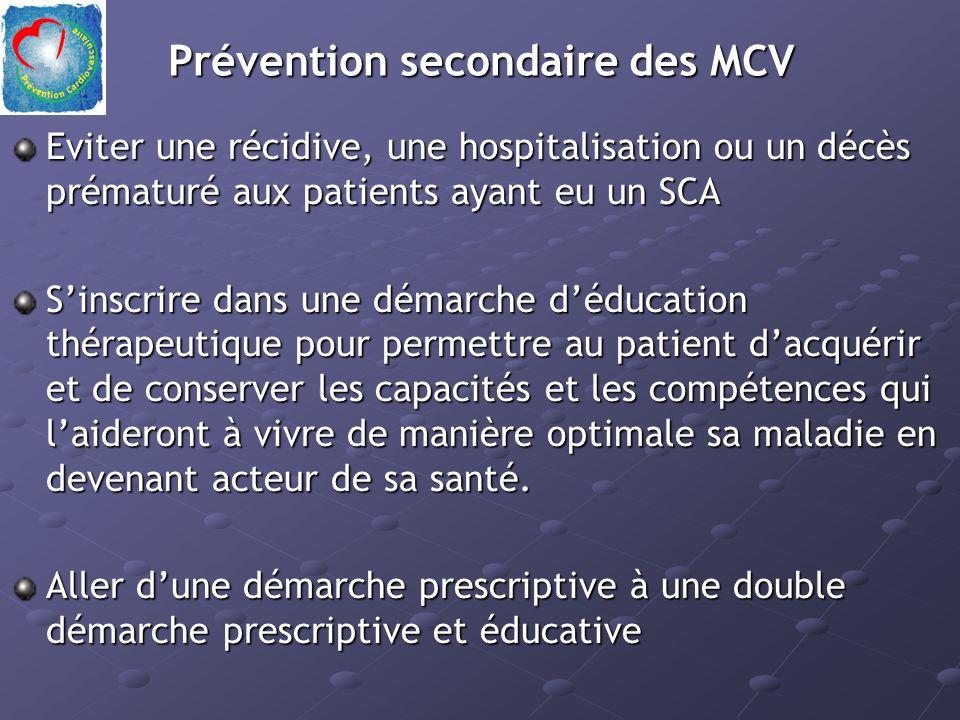 Prévention secondaire des MCV