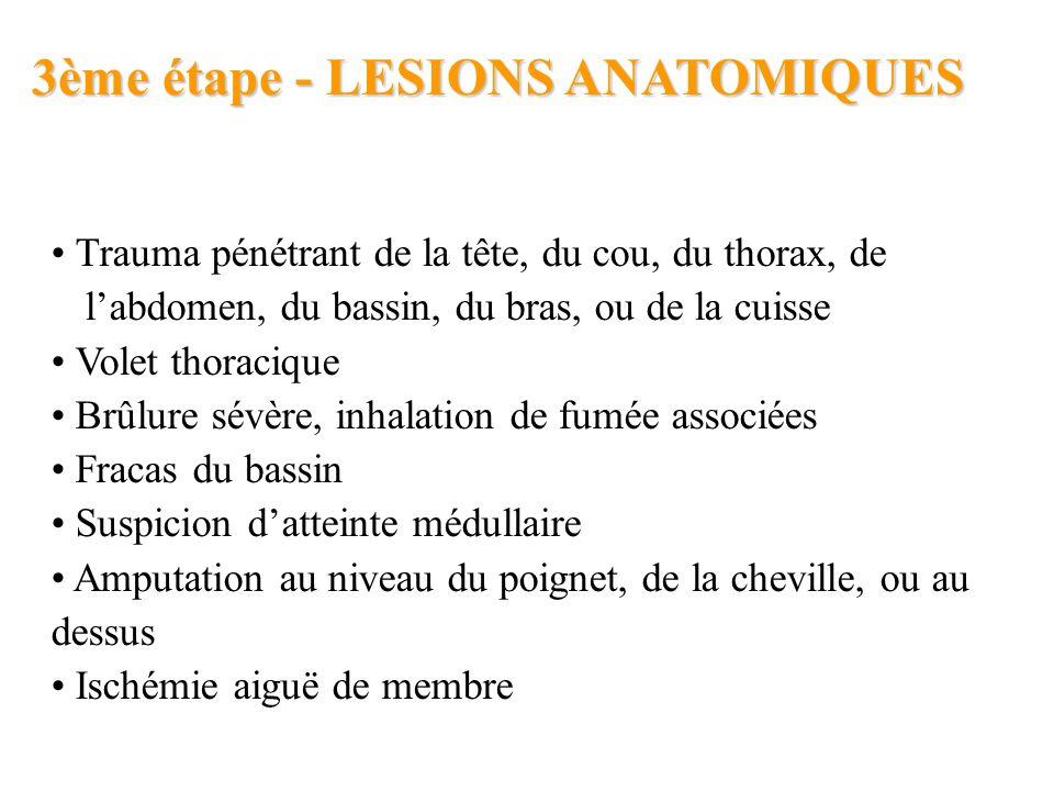 3ème étape - LESIONS ANATOMIQUES