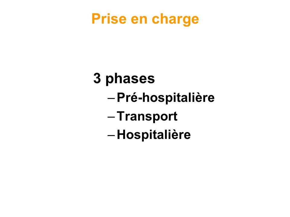 Prise en charge 3 phases Pré-hospitalière Transport Hospitalière