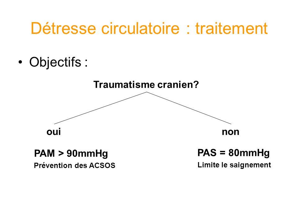 Détresse circulatoire : traitement