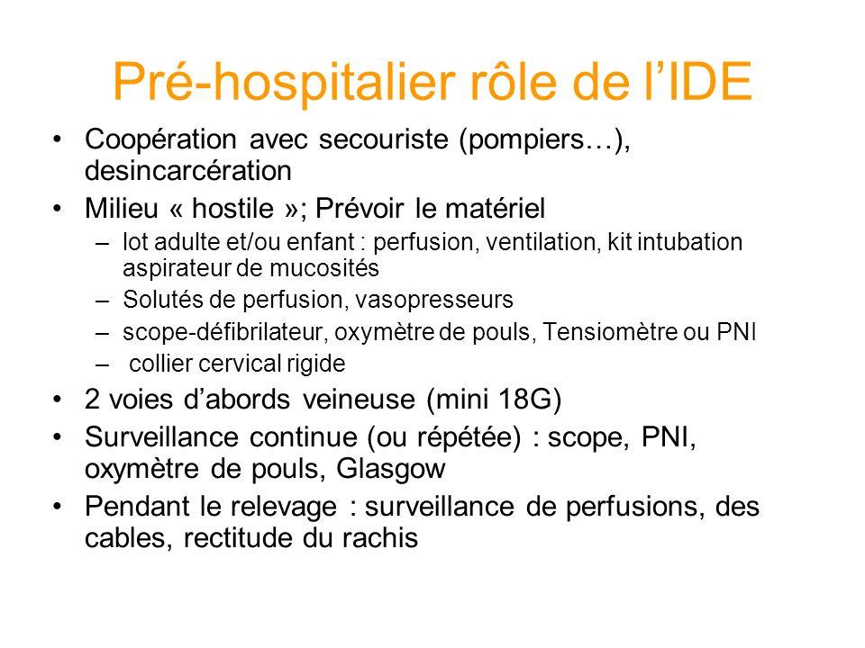 Pré-hospitalier rôle de l'IDE