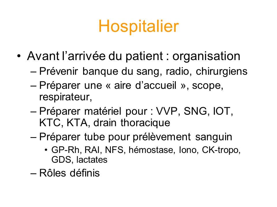 Hospitalier Avant l'arrivée du patient : organisation