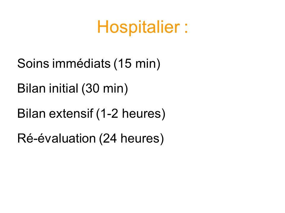 Hospitalier : Soins immédiats (15 min) Bilan initial (30 min)