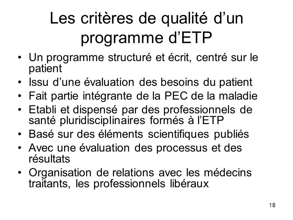 Les critères de qualité d'un programme d'ETP