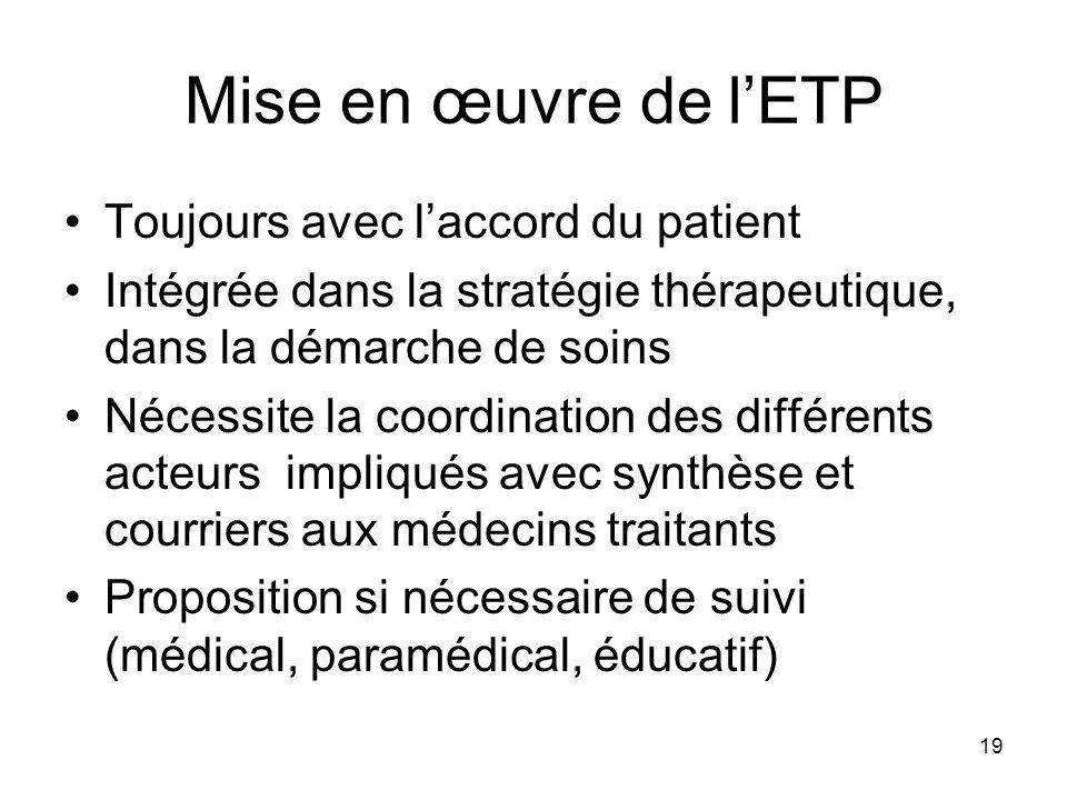 Mise en œuvre de l'ETP Toujours avec l'accord du patient