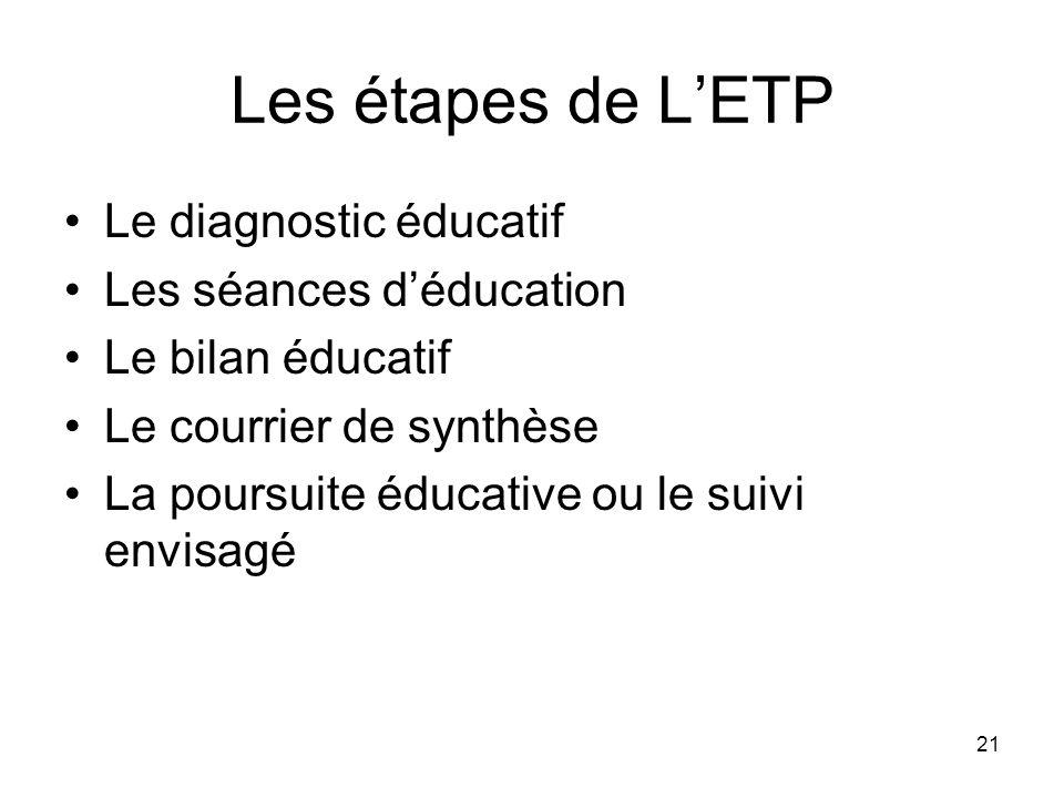 Les étapes de L'ETP Le diagnostic éducatif Les séances d'éducation