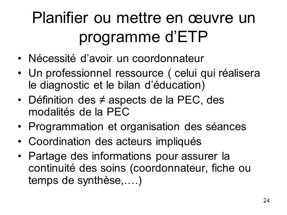 Planifier ou mettre en œuvre un programme d'ETP