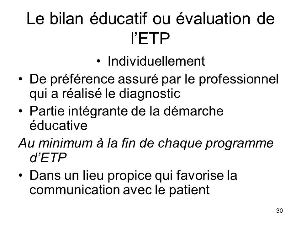 Le bilan éducatif ou évaluation de l'ETP