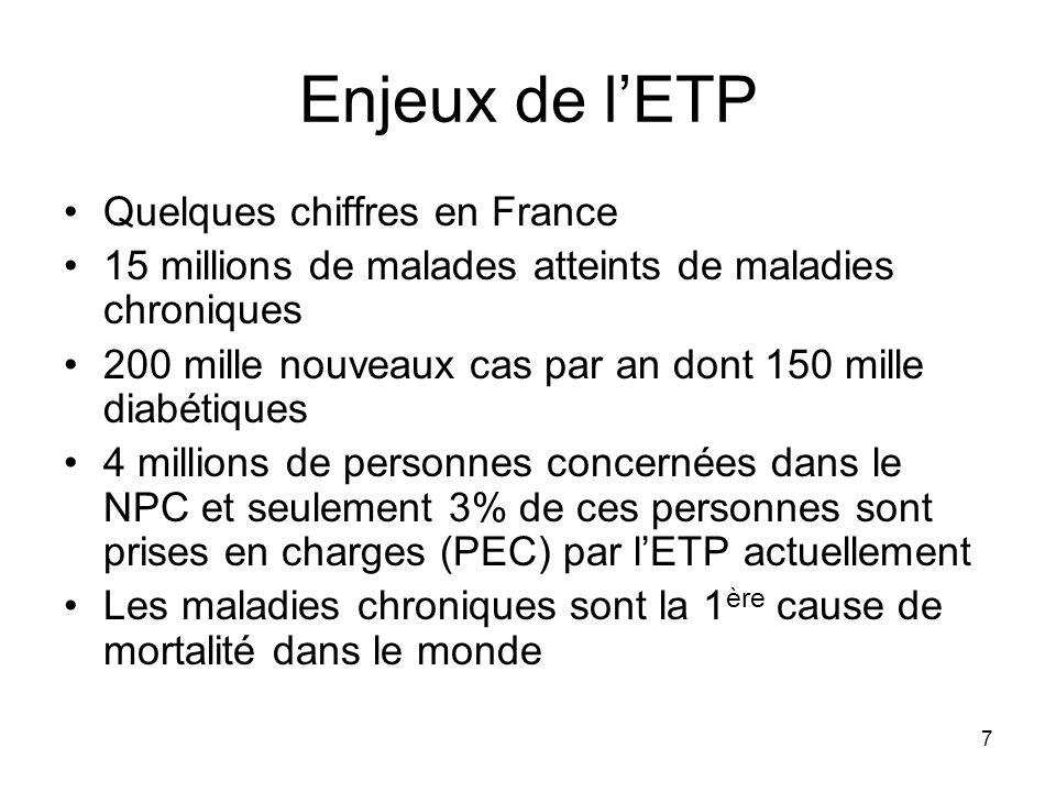 Enjeux de l'ETP Quelques chiffres en France