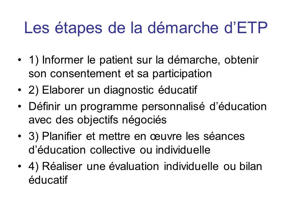 Les étapes de la démarche d'ETP