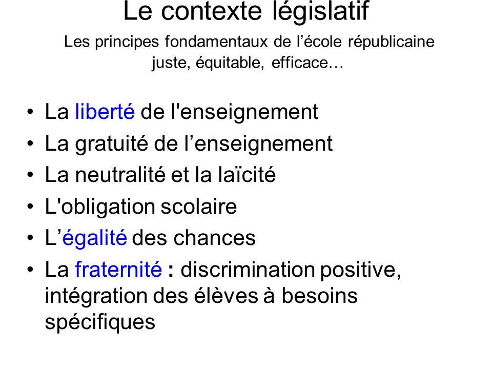 Le contexte législatif Les principes fondamentaux de l'école républicaine juste, équitable, efficace…