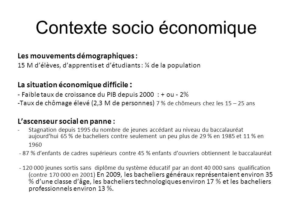 Contexte socio économique