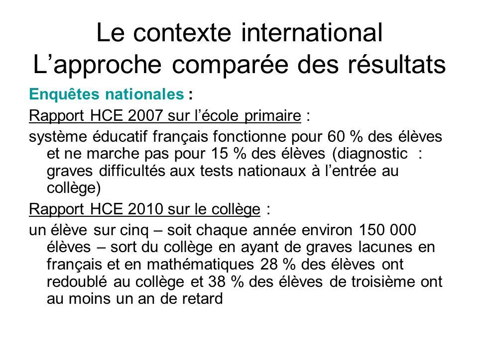 Le contexte international L'approche comparée des résultats