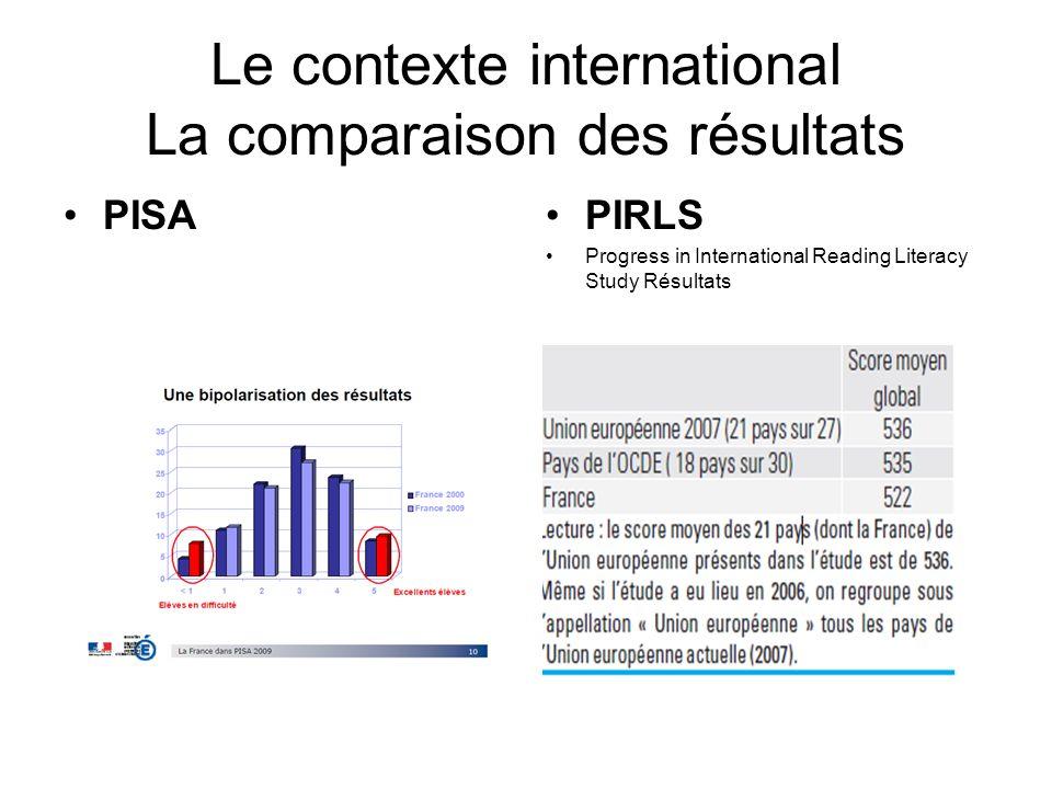 Le contexte international La comparaison des résultats