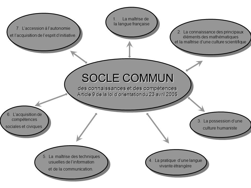 SOCLE COMMUN des connaissances et des compétences
