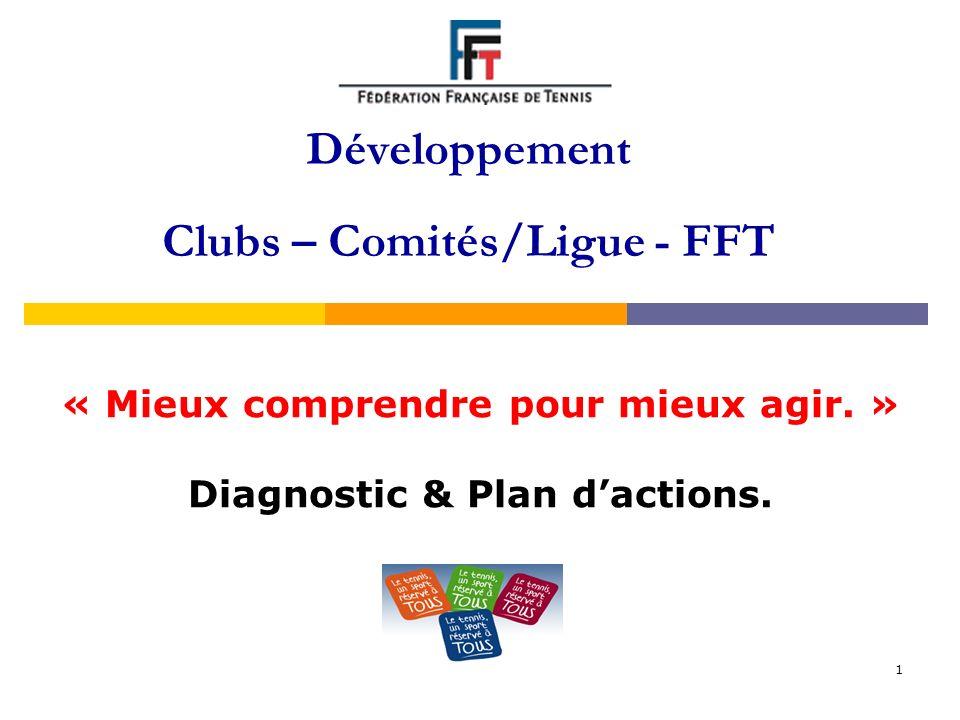 Développement Clubs – Comités/Ligue - FFT