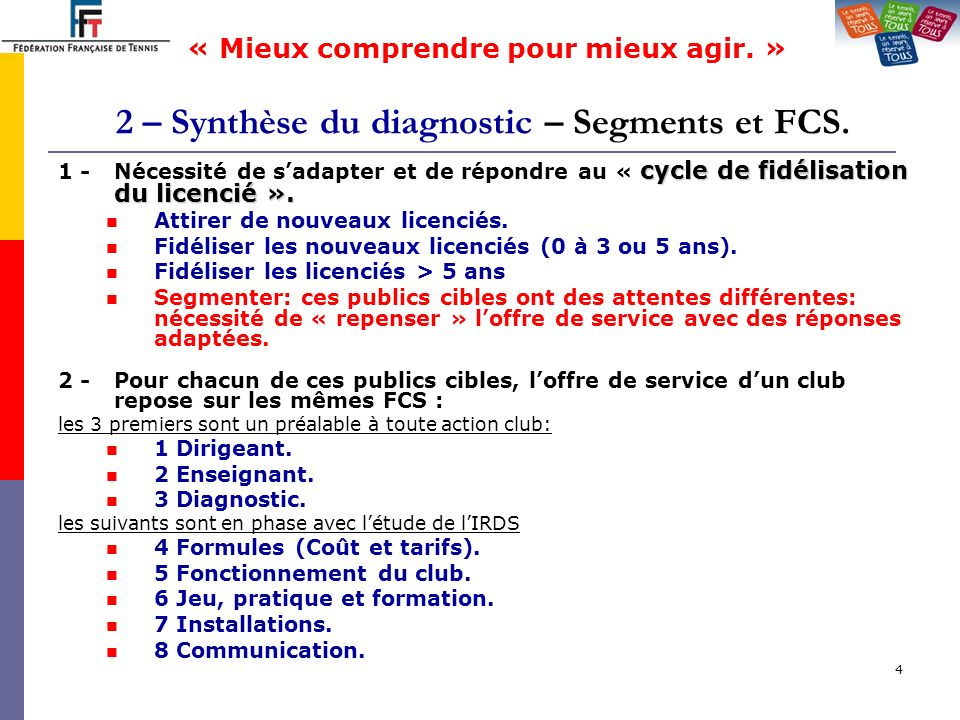 2 – Synthèse du diagnostic – Segments et FCS.