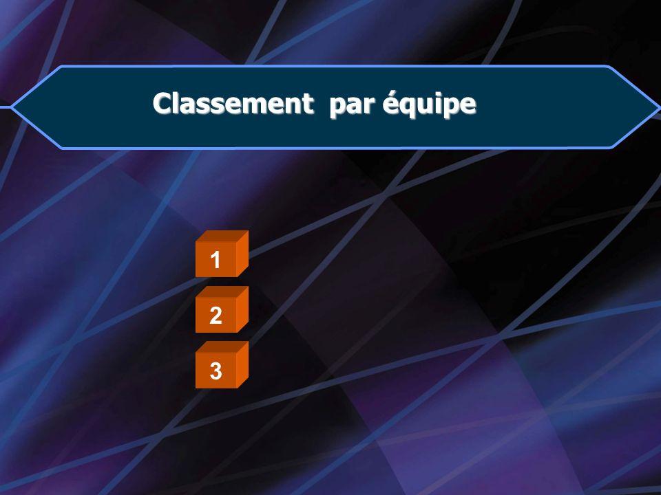 Classement par équipe 1 2 <CLIE> 3