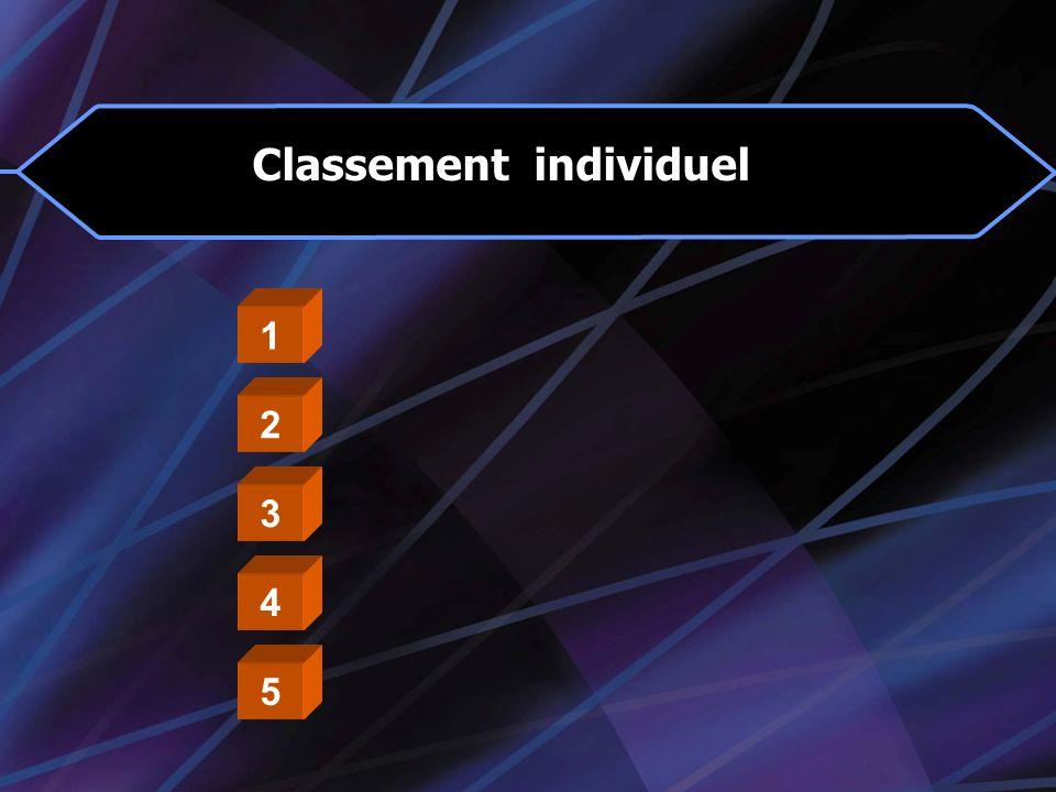 Classement individuel