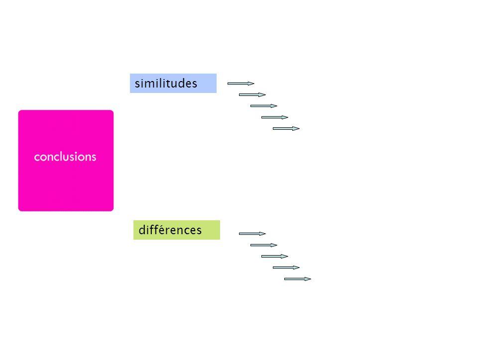 similitudes différences