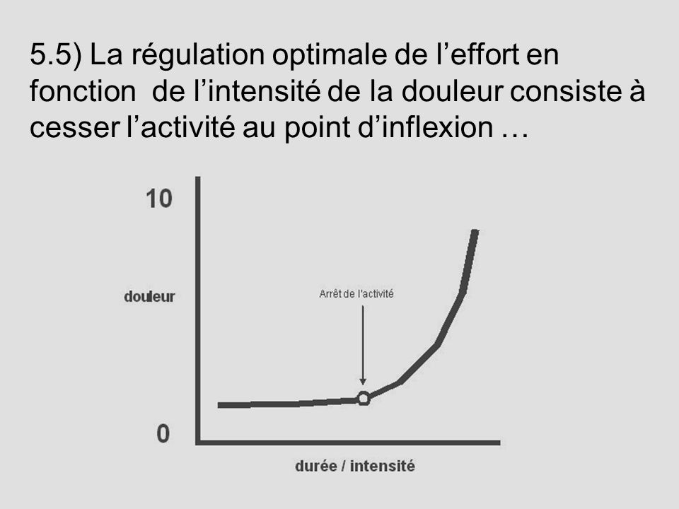 5.5) La régulation optimale de l'effort en