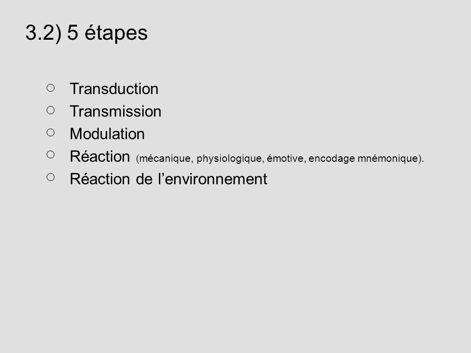 3.2) 5 étapes Transduction Transmission Modulation