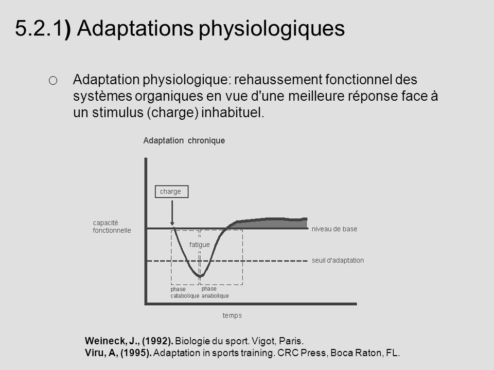 5.2.1) Adaptations physiologiques