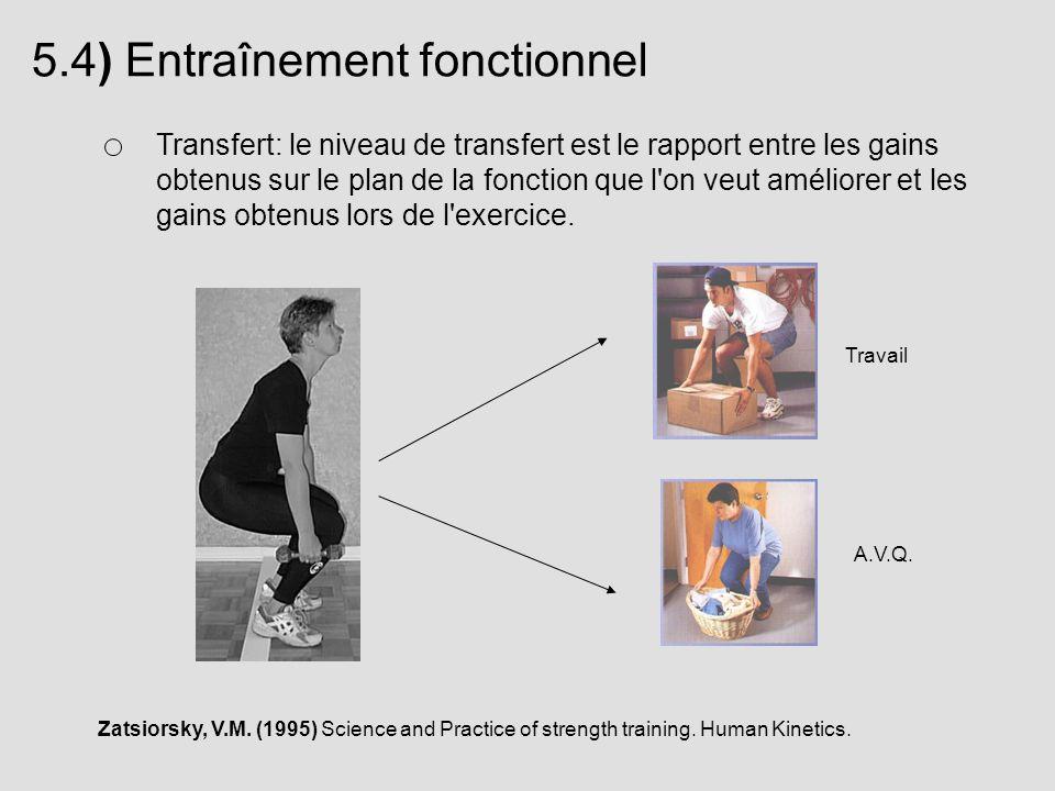 5.4) Entraînement fonctionnel