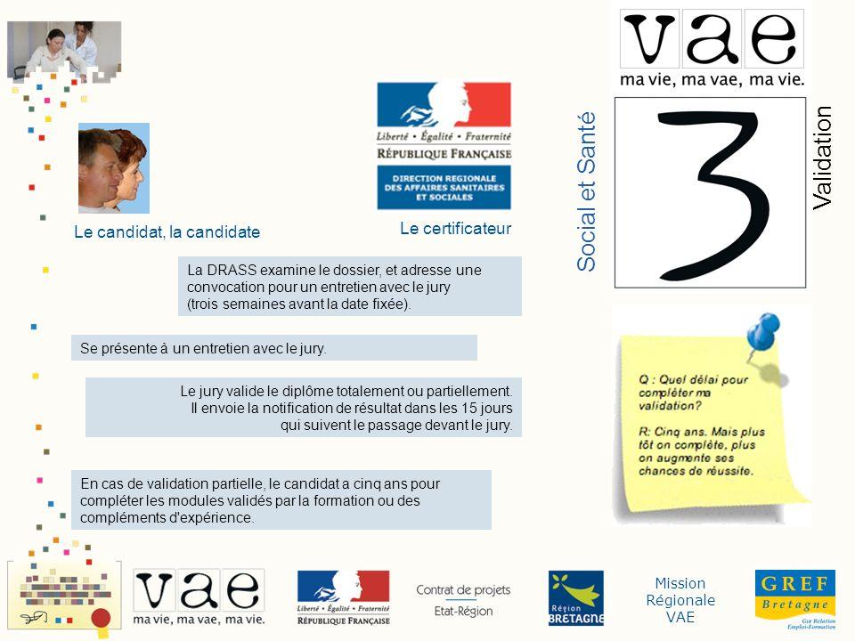 Social et Santé Validation Le certificateur Le candidat, la candidate