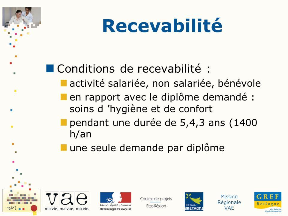 Recevabilité Conditions de recevabilité :