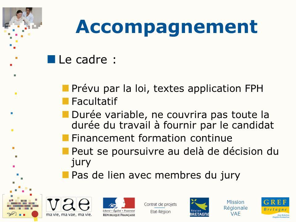 Accompagnement Le cadre : Prévu par la loi, textes application FPH