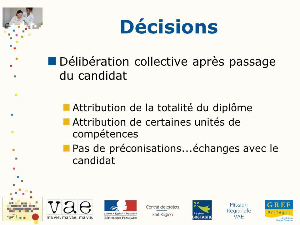 Décisions Délibération collective après passage du candidat