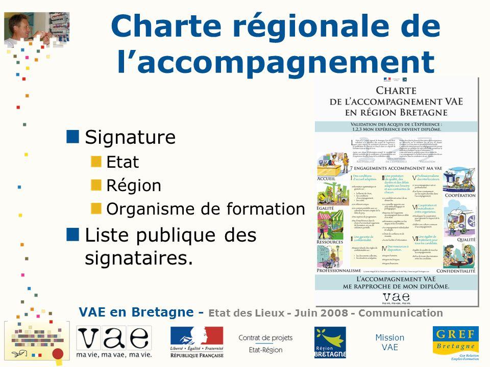 Charte régionale de l'accompagnement