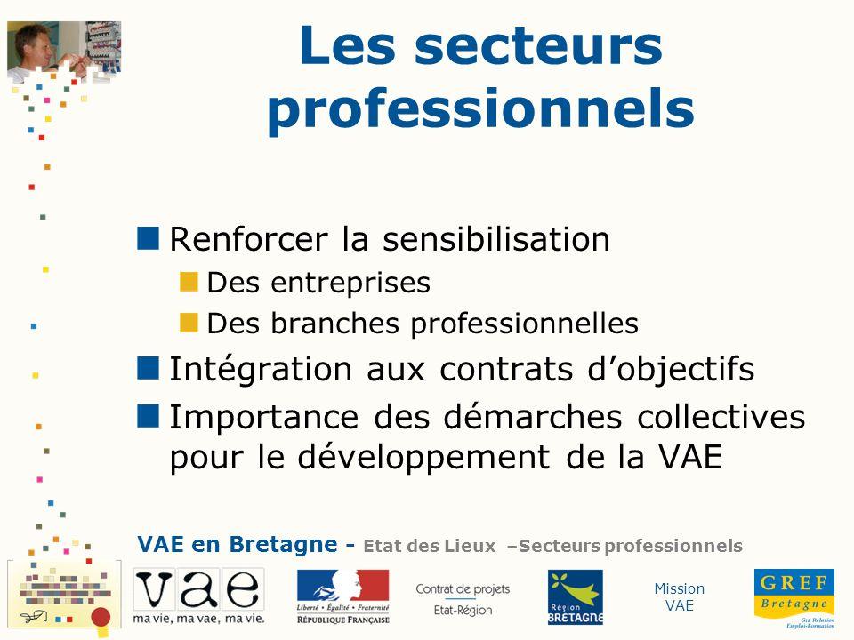 Les secteurs professionnels