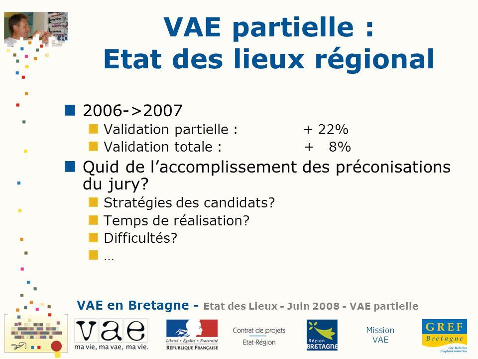 VAE partielle : Etat des lieux régional