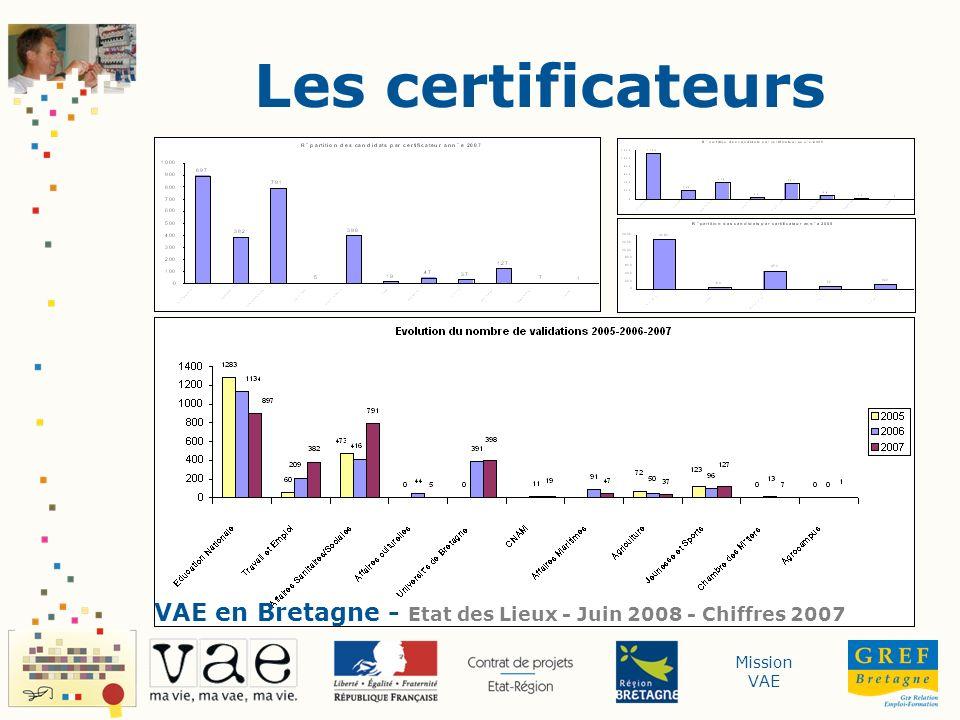 Les certificateurs VAE en Bretagne - Etat des Lieux - Juin 2008 - Chiffres 2007
