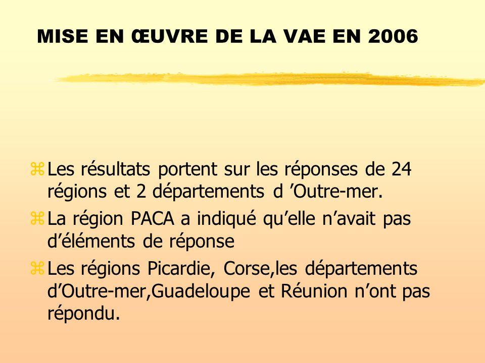 MISE EN ŒUVRE DE LA VAE EN 2006
