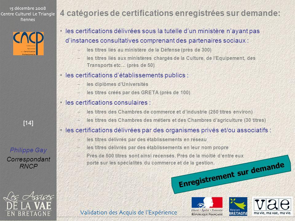 4 catégories de certifications enregistrées sur demande: