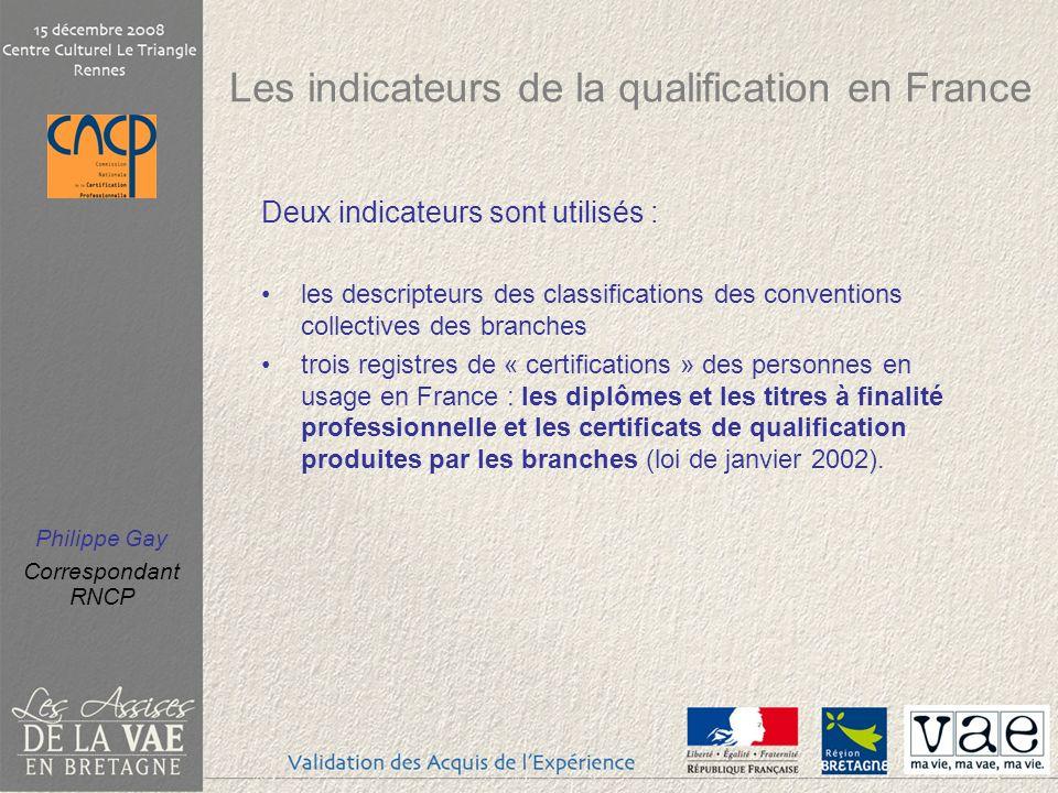 Les indicateurs de la qualification en France