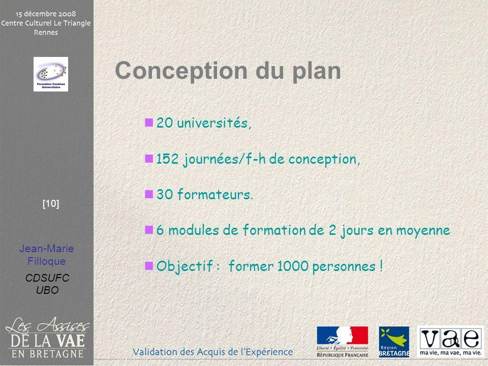 Conception du plan 20 universités, 152 journées/f-h de conception,