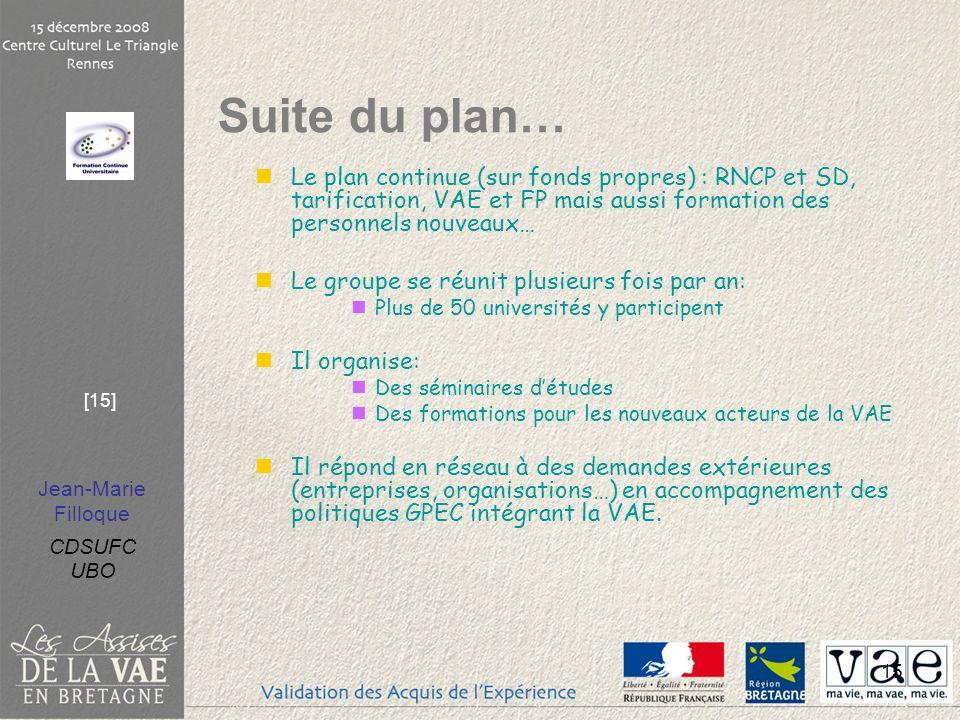 Suite du plan… Le plan continue (sur fonds propres) : RNCP et SD, tarification, VAE et FP mais aussi formation des personnels nouveaux…