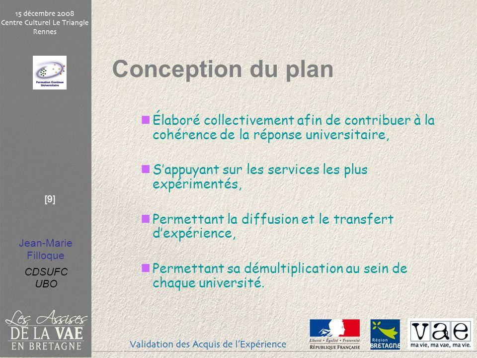 Conception du plan Élaboré collectivement afin de contribuer à la cohérence de la réponse universitaire,