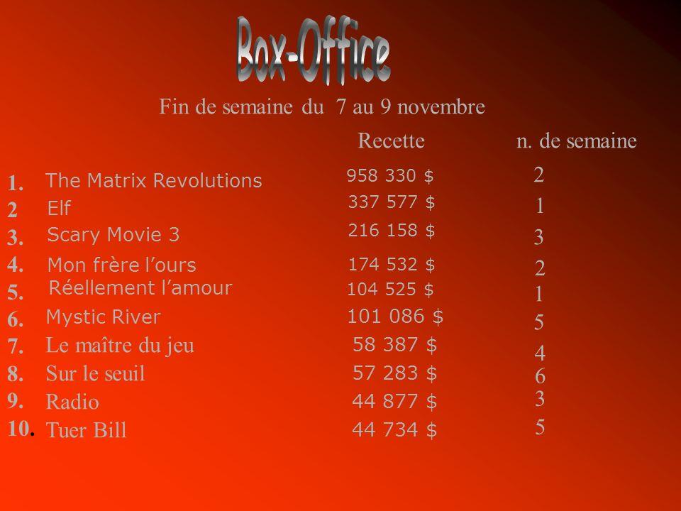 Box-Office Fin de semaine du 7 au 9 novembre Recette n. de semaine 2
