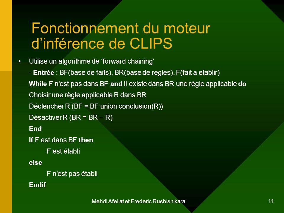 Fonctionnement du moteur d'inférence de CLIPS
