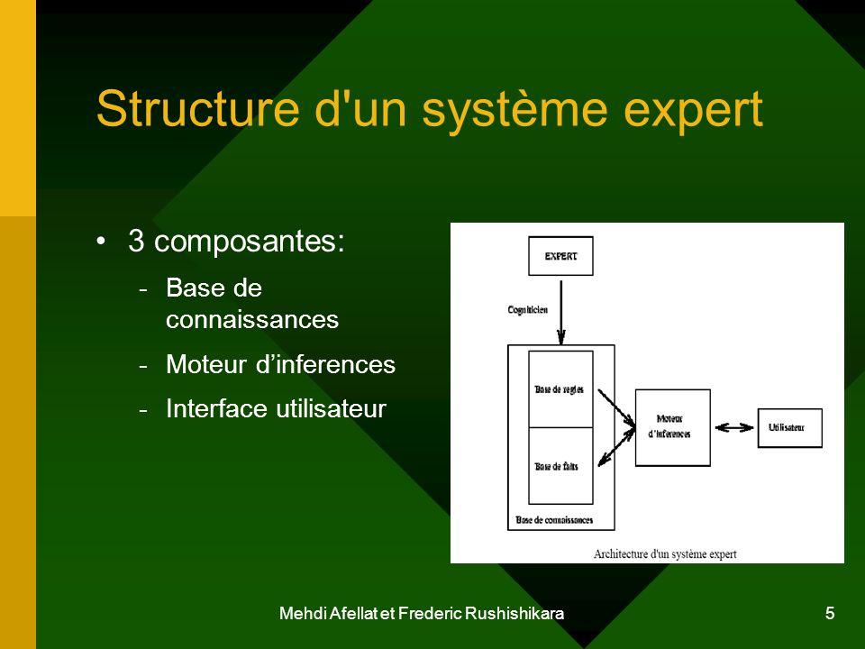 Structure d un système expert