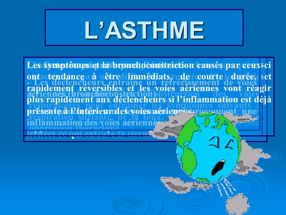 L'ASTHME Les facteurs qui provoquent l'asthme: